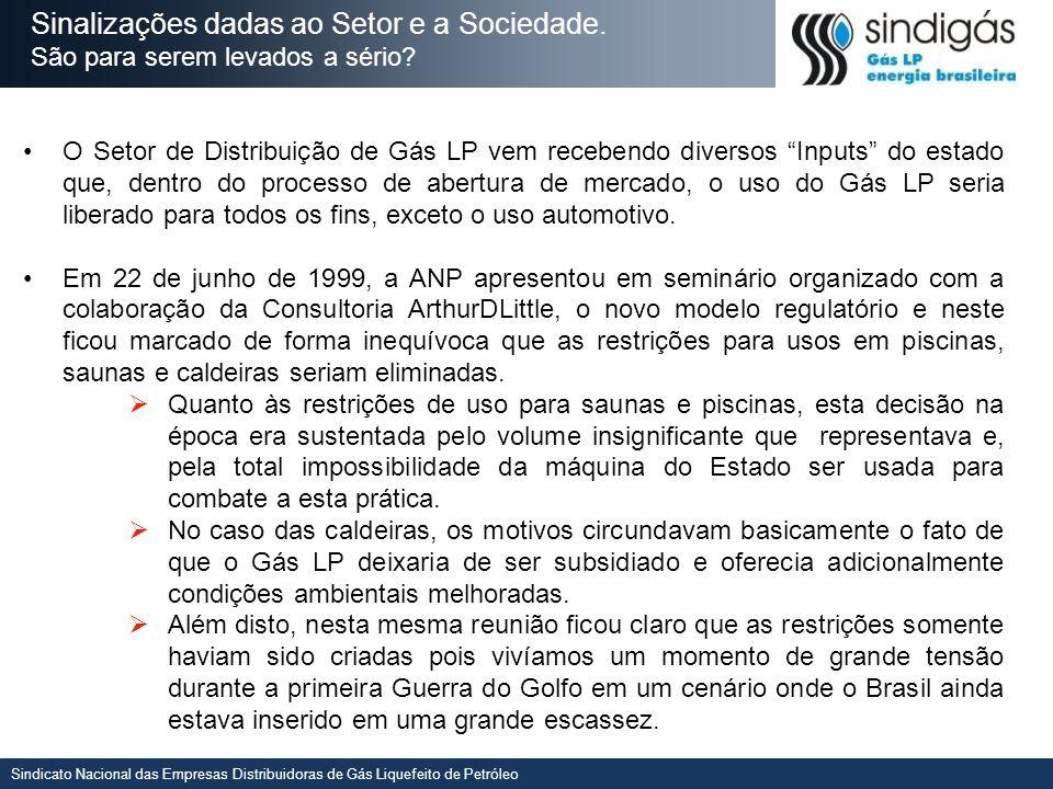 Sindicato Nacional das Empresas Distribuidoras de Gás Liquefeito de Petróleo O que não aconteceu.