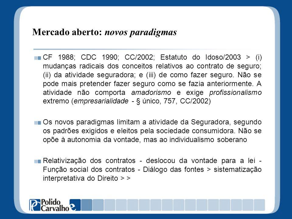 Mercado aberto: novos paradigmas CF 1988; CDC 1990; CC/2002; Estatuto do Idoso/2003 > (i) mudanças radicais dos conceitos relativos ao contrato de seg