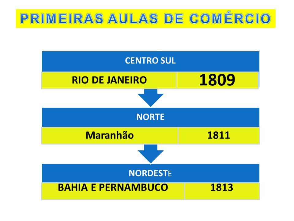 NORDEST E BAHIA E PERNAMBUCO1813 NORTE Maranhão1811 CENTRO SUL RIO DE JANEIRO 1809