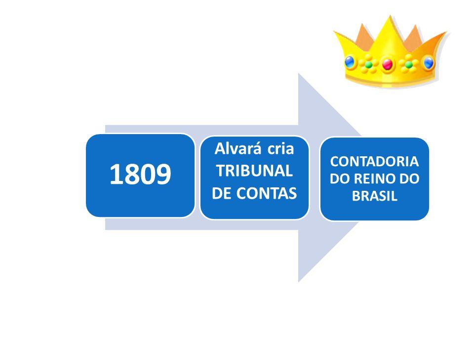 1809 (Alvará) quando também criou um Tribunal de Contas que passou a formar a Contadoria do Reino no Brasil 1809 Alvará cria TRIBUNAL DE CONTAS CONTAD