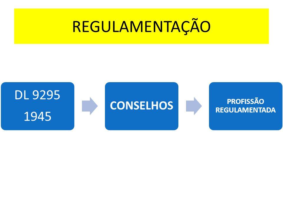REGULAMENTAÇÃO DL 9295 1945 CONSELHOS PROFISSÃO REGULAMENTADA