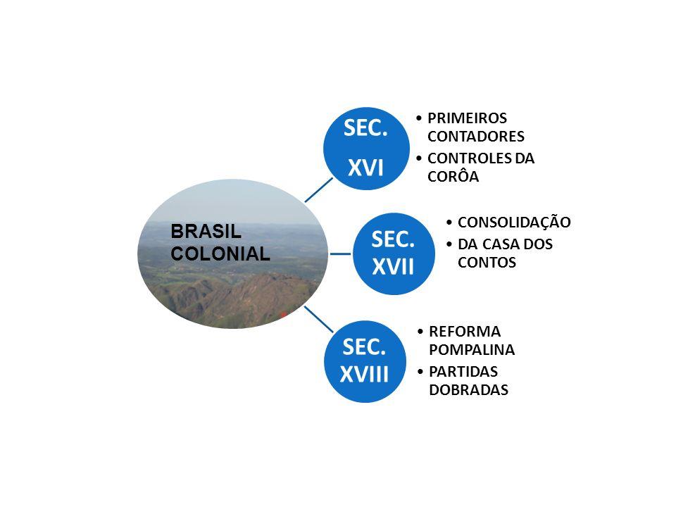 SEC. XVI PRIMEIROS CONTADORES CONTROLES DA CORÔA SEC. XVII CONSOLIDAÇÃO DA CASA DOS CONTOS SEC. XVIII REFORMA POMPALINA PARTIDAS DOBRADAS BRASIL COLON