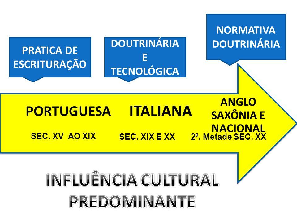 ANGLO SAXÔNIA E NACIONAL ITALIANA PORTUGUESA SEC. XV AO XIX SEC. XIX E XX2ª. Metade SEC. XX PRATICA DE ESCRITURAÇÃO DOUTRINÁRIA E TECNOLÓGICA NORMATIV