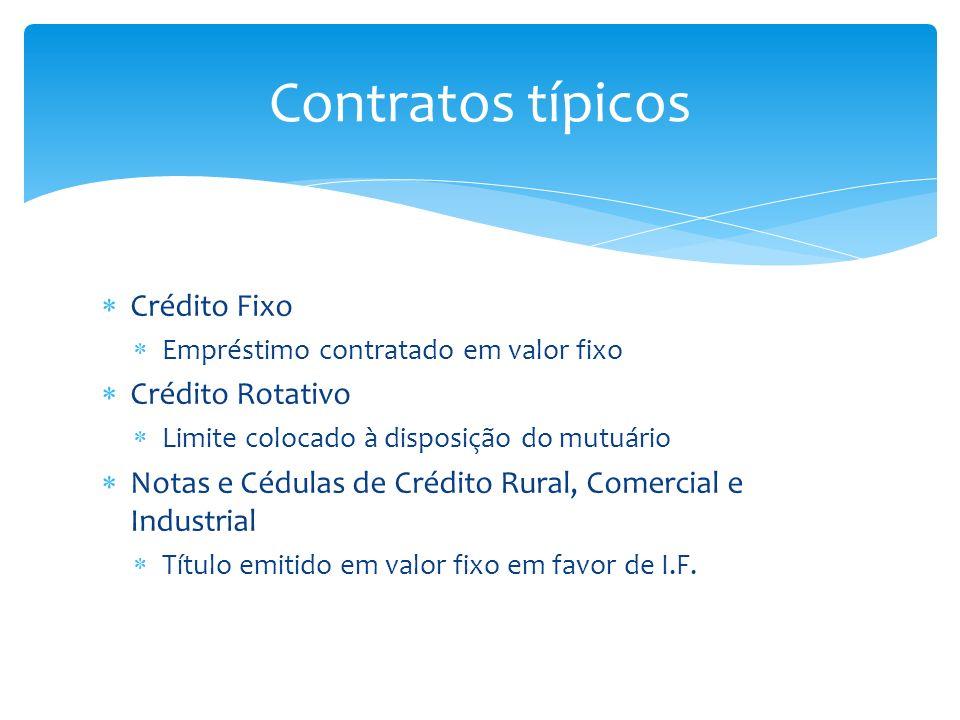 Crédito Fixo Empréstimo contratado em valor fixo Crédito Rotativo Limite colocado à disposição do mutuário Notas e Cédulas de Crédito Rural, Comercial