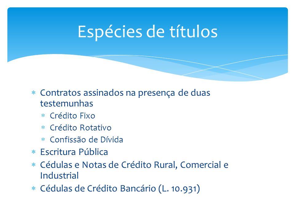 Contratos assinados na presença de duas testemunhas Crédito Fixo Crédito Rotativo Confissão de Dívida Escritura Pública Cédulas e Notas de Crédito Rur