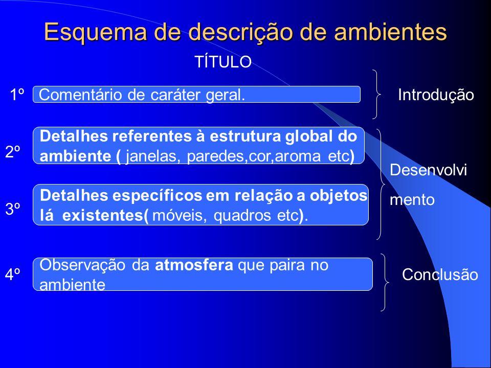 Esquema de descrição de ambientes TÍTULO 1º Comentário de caráter geral. 2º Detalhes referentes à estrutura global do ambiente ( janelas, paredes,cor,