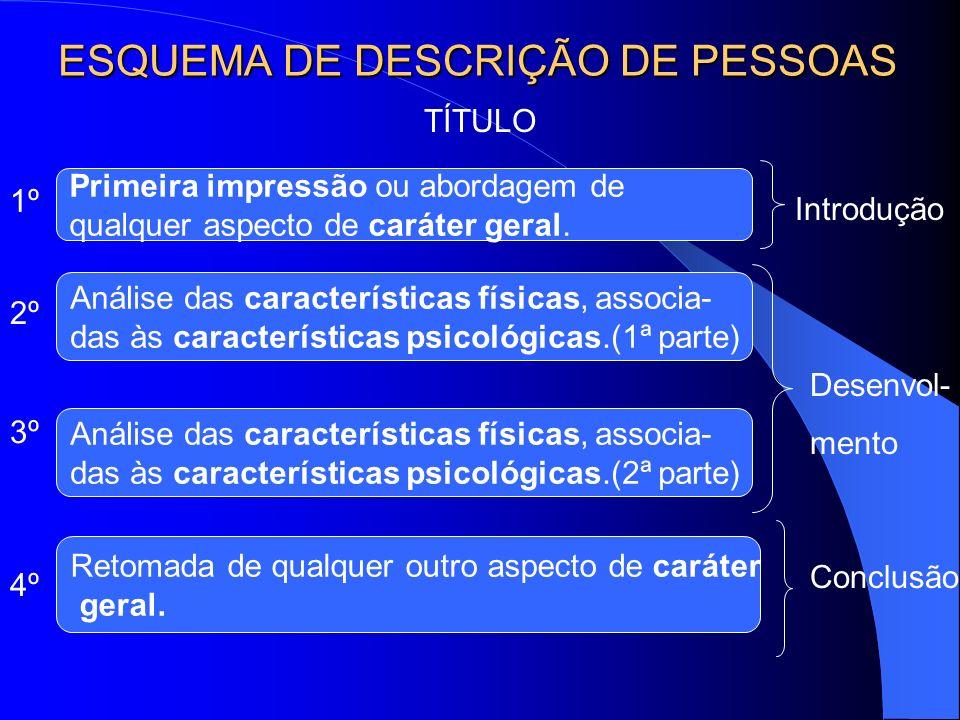 ESQUEMA DE DESCRIÇÃO DE PESSOAS TÍTULO 1º Primeira impressão ou abordagem de qualquer aspecto de caráter geral. 2º Análise das características físicas