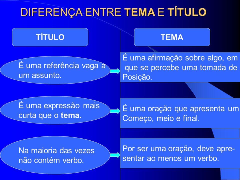 EXEMPLOS DE TEMAS E TÍTULOS Muitos acreditam que o governo Lula está refém Do FMI.