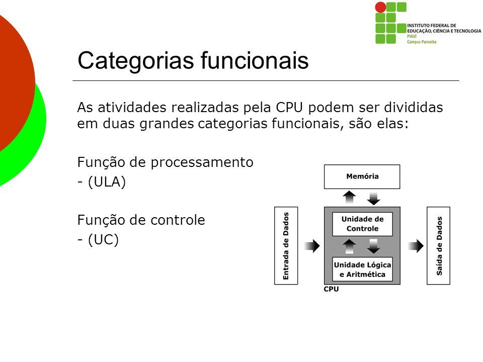 Categorias funcionais As atividades realizadas pela CPU podem ser divididas em duas grandes categorias funcionais, são elas: Função de processamento -