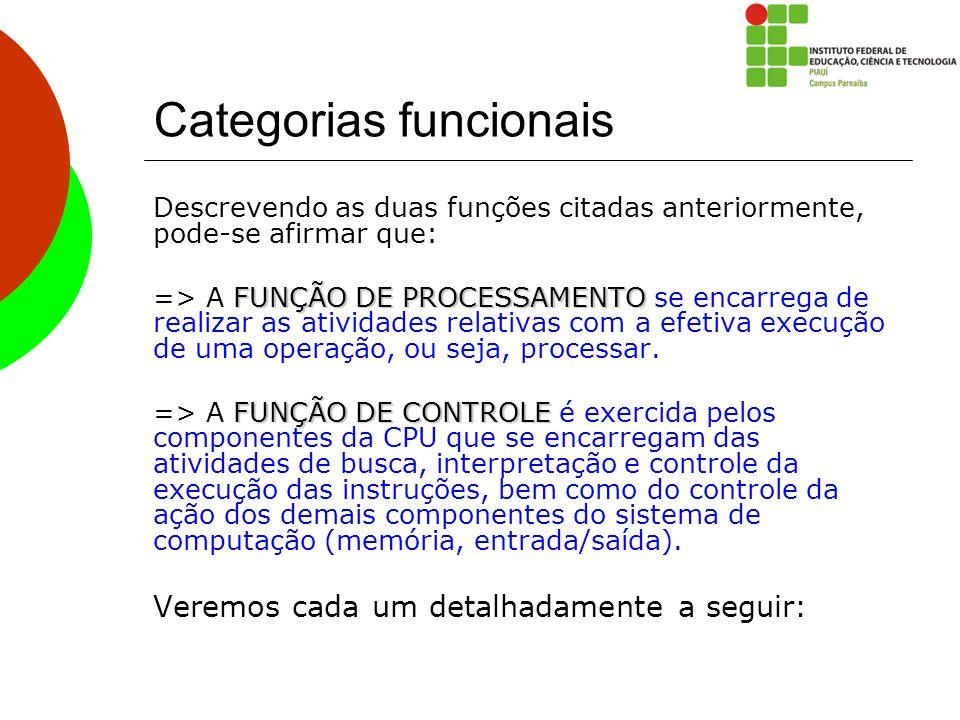 Categorias funcionais Descrevendo as duas funções citadas anteriormente, pode-se afirmar que: FUNÇÃO DE PROCESSAMENTO => A FUNÇÃO DE PROCESSAMENTO se