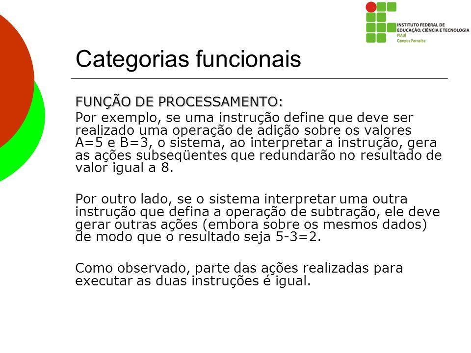 Categorias funcionais FUNÇÃO DE PROCESSAMENTO: Por exemplo, se uma instrução define que deve ser realizado uma operação de adição sobre os valores A=5