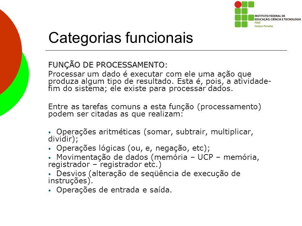 Categorias funcionais FUNÇÃO DE PROCESSAMENTO: Processar um dado é executar com ele uma ação que produza algum tipo de resultado. Esta é, pois, a ativ