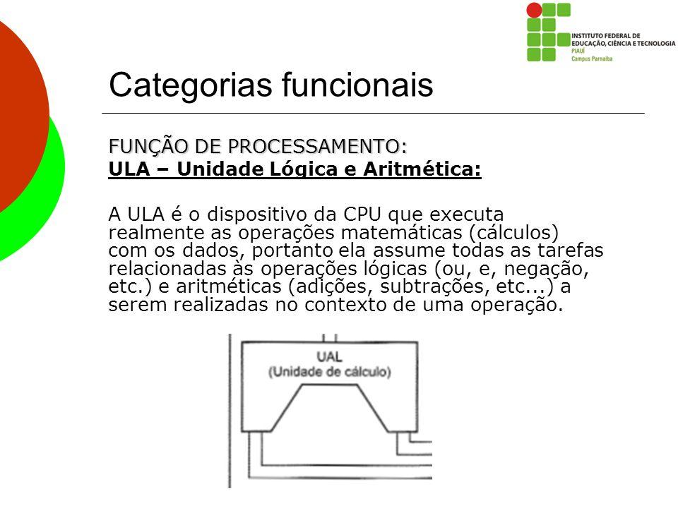 Categorias funcionais FUNÇÃO DE PROCESSAMENTO: ULA – Unidade Lógica e Aritmética: A ULA é o dispositivo da CPU que executa realmente as operações mate