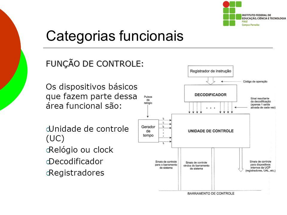 Categorias funcionais FUNÇÃO DE CONTROLE: Os dispositivos básicos que fazem parte dessa área funcional são: Unidade de controle (UC) Relógio ou clock