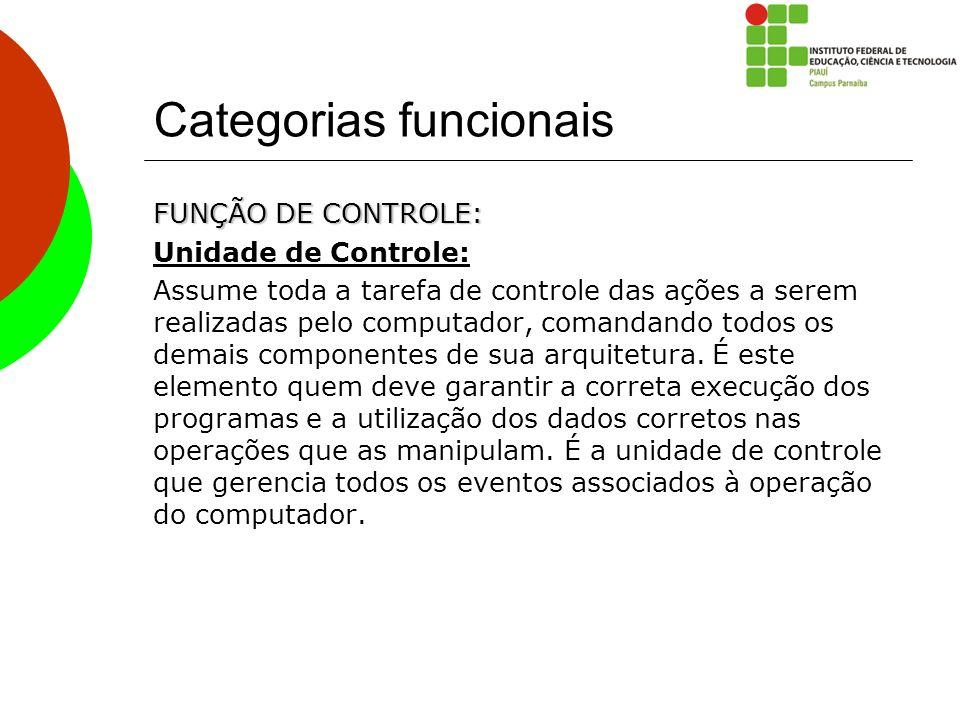 Categorias funcionais FUNÇÃO DE CONTROLE: Unidade de Controle: Assume toda a tarefa de controle das ações a serem realizadas pelo computador, comandan