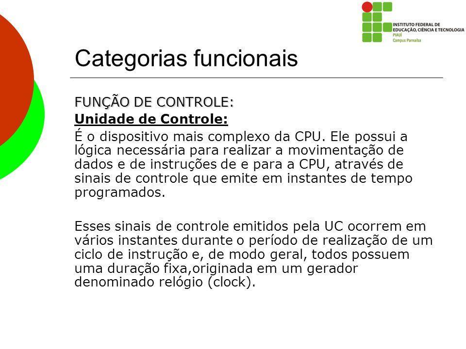 Categorias funcionais FUNÇÃO DE CONTROLE: Unidade de Controle: É o dispositivo mais complexo da CPU. Ele possui a lógica necessária para realizar a mo