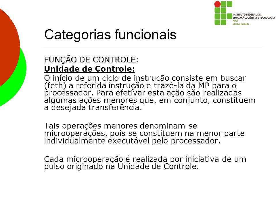 Categorias funcionais FUNÇÃO DE CONTROLE: Unidade de Controle: O início de um ciclo de instrução consiste em buscar (feth) a referida instrução e traz