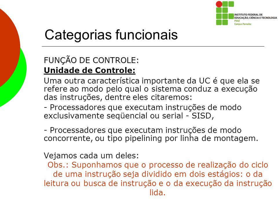 Categorias funcionais FUNÇÃO DE CONTROLE: Unidade de Controle: Uma outra característica importante da UC é que ela se refere ao modo pelo qual o siste