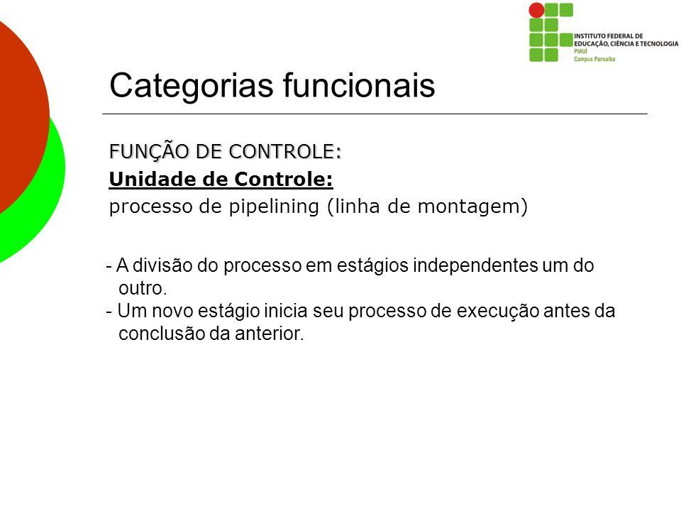 Categorias funcionais FUNÇÃO DE CONTROLE: Unidade de Controle: processo de pipelining (linha de montagem) - A divisão do processo em estágios independ