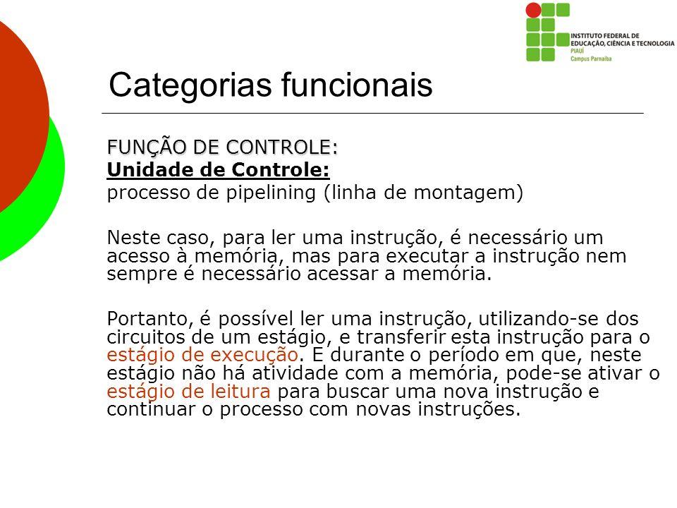 Categorias funcionais FUNÇÃO DE CONTROLE: Unidade de Controle: processo de pipelining (linha de montagem) Neste caso, para ler uma instrução, é necess