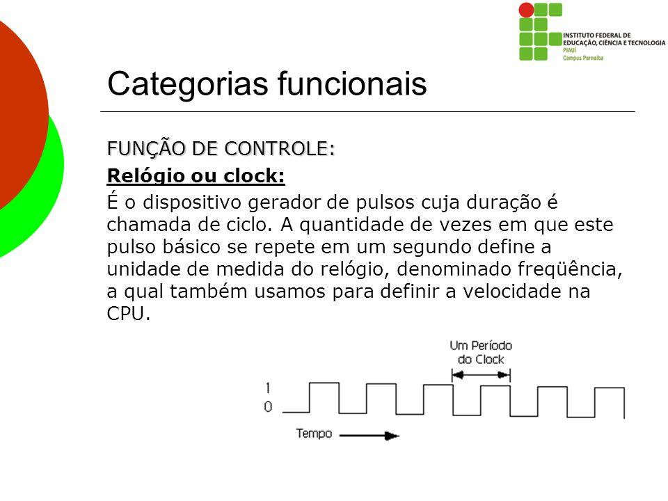 Categorias funcionais FUNÇÃO DE CONTROLE: Relógio ou clock: É o dispositivo gerador de pulsos cuja duração é chamada de ciclo. A quantidade de vezes e