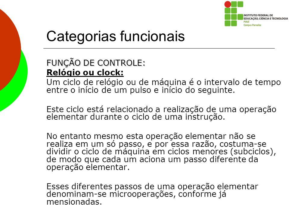 Categorias funcionais FUNÇÃO DE CONTROLE: Relógio ou clock: Um ciclo de relógio ou de máquina é o intervalo de tempo entre o início de um pulso e iníc