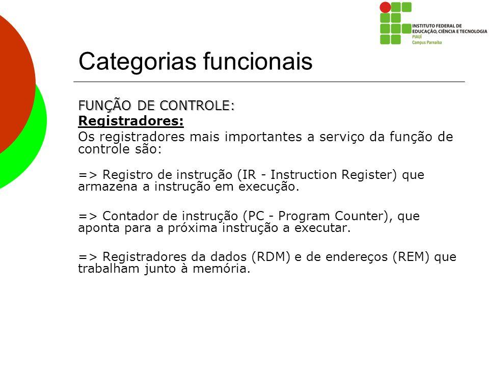 Categorias funcionais FUNÇÃO DE CONTROLE: Registradores: Os registradores mais importantes a serviço da função de controle são: => Registro de instruç
