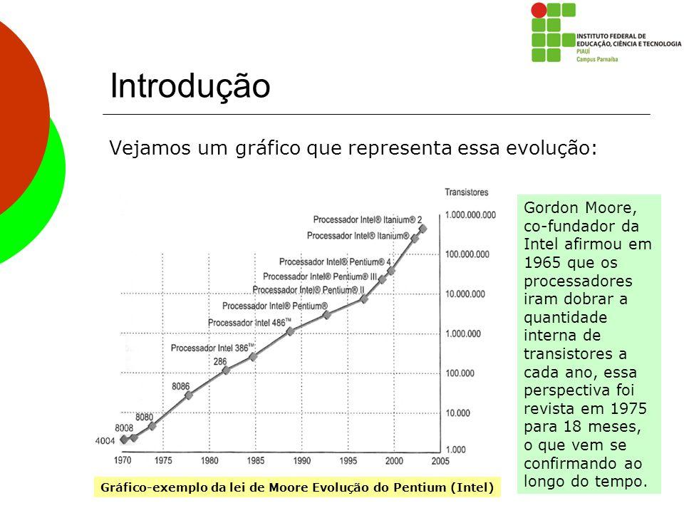 Introdução Vejamos um gráfico que representa essa evolução: Gráfico-exemplo da lei de Moore Evolução do Pentium (Intel) Gordon Moore, co-fundador da I