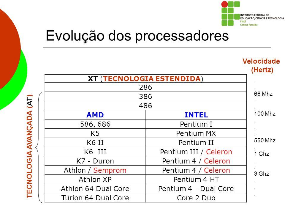 Evolução dos processadores XT (TECNOLOGIA ESTENDIDA) 286 386 486 AMDINTEL 586, 686Pentium I K5Pentium MX K6 IIPentium II K6 IIIPentium III / Celeron K