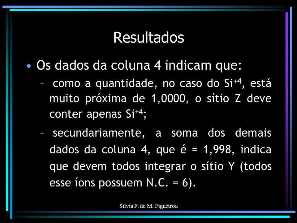 Silvia F. de M. Figueirôa Resultados Os dados da coluna 4 indicam que: – como a quantidade, no caso do Si +4, está muito próxima de 1,0000, o sítio Z