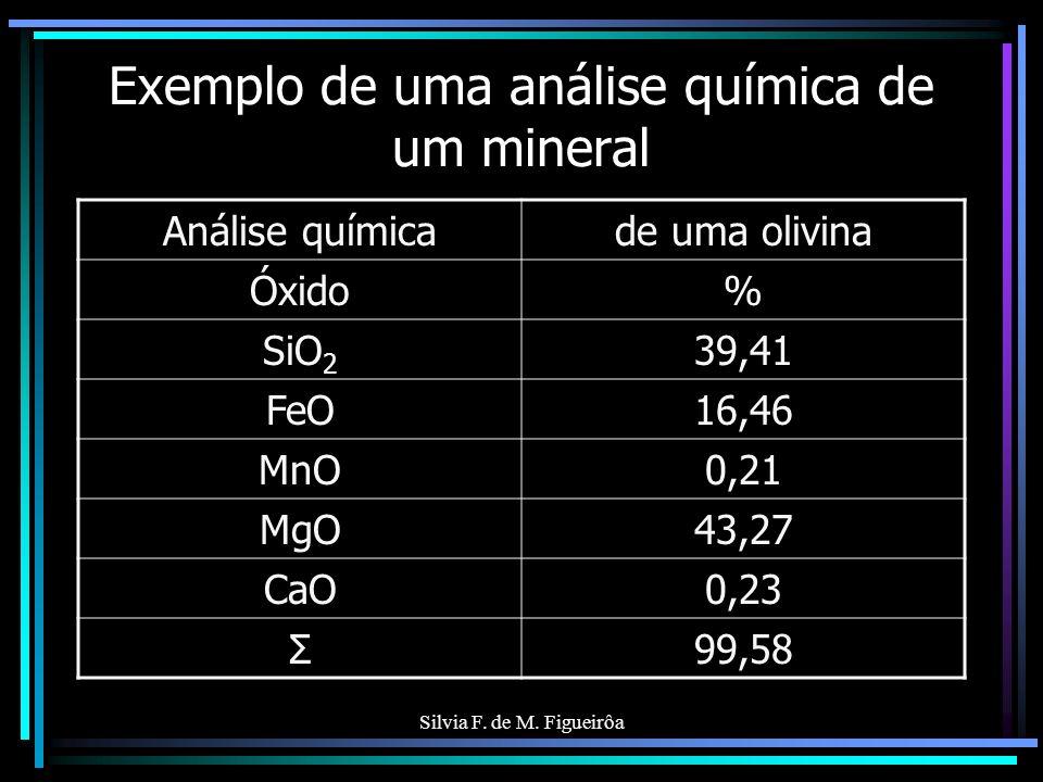 Silvia F. de M. Figueirôa Exemplo de uma análise química de um mineral Análise químicade uma olivina Óxido% SiO 2 39,41 FeO16,46 MnO0,21 MgO43,27 CaO0