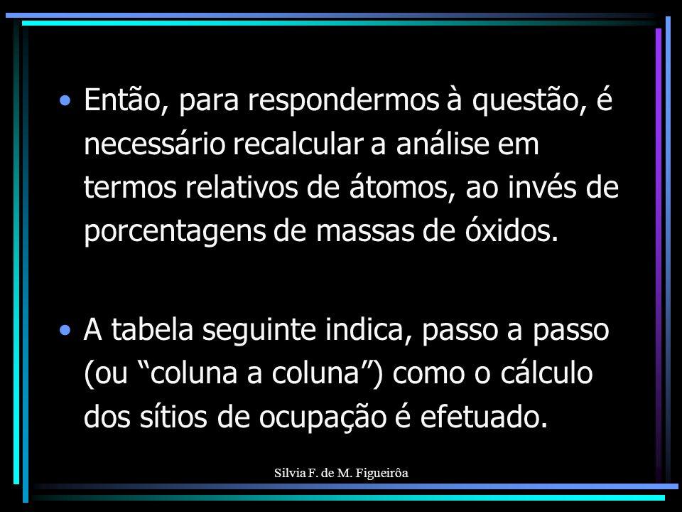 Silvia F. de M. Figueirôa Então, para respondermos à questão, é necessário recalcular a análise em termos relativos de átomos, ao invés de porcentagen