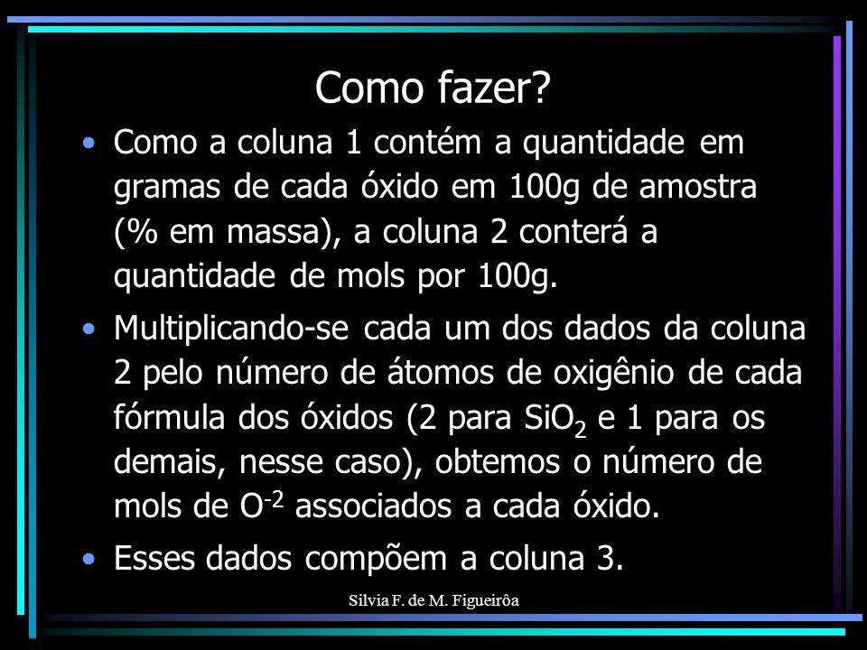 Silvia F. de M. Figueirôa Como fazer? Como a coluna 1 contém a quantidade em gramas de cada óxido em 100g de amostra (% em massa), a coluna 2 conterá