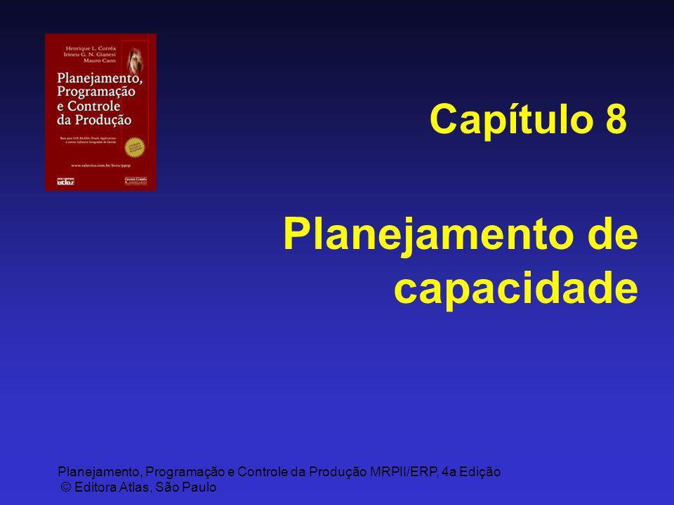 Planejamento, Programação e Controle da Produção MRPII/ERP, 4a Edição © Editora Atlas, São Paulo Planejamento de capacidade Papel do Planejamento de Capacidade no MRP II Planejamento de capacidade é uma atividade crítica desenvolvida paralelamente ao planejamento de materiais Na filosofia MRP II, o planejamento de capacidade é feito de forma hierárquica, de forma coerente com o planejamento de materiais