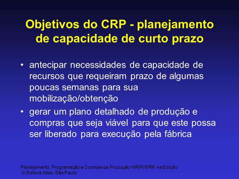 Planejamento, Programação e Controle da Produção MRPII/ERP, 4a Edição © Editora Atlas, São Paulo Objetivos do CRP - planejamento de capacidade de curt