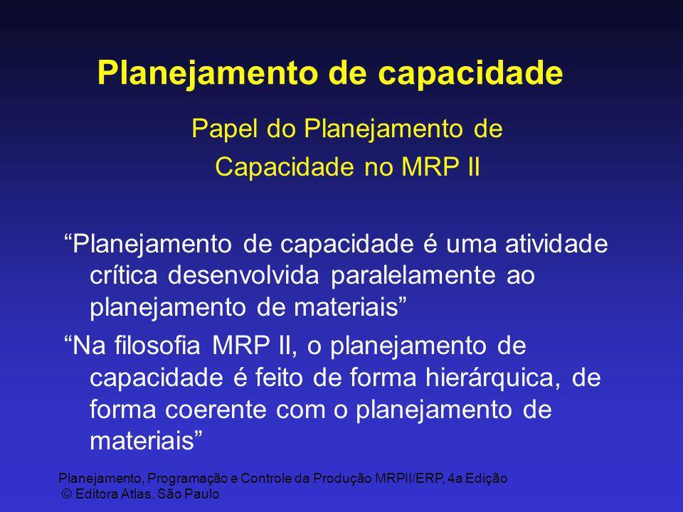 Planejamento, Programação e Controle da Produção MRPII/ERP, 4a Edição © Editora Atlas, São Paulo Planejamento de capacidade Papel do Planejamento de C
