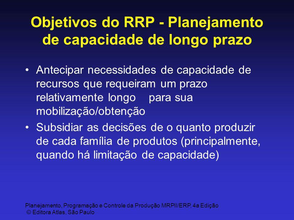 Planejamento, Programação e Controle da Produção MRPII/ERP, 4a Edição © Editora Atlas, São Paulo Objetivos do RRP - Planejamento de capacidade de long