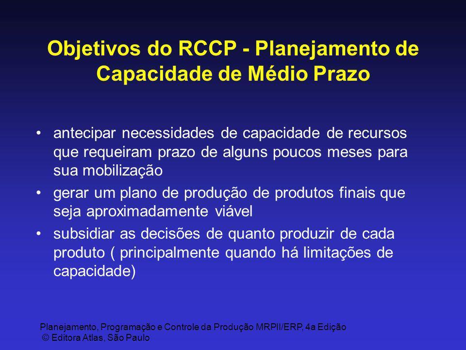 Planejamento, Programação e Controle da Produção MRPII/ERP, 4a Edição © Editora Atlas, São Paulo Objetivos do RCCP - Planejamento de Capacidade de Méd