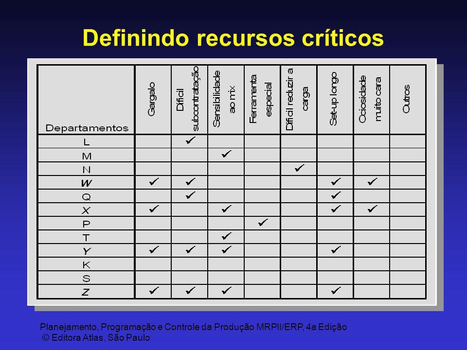 Planejamento, Programação e Controle da Produção MRPII/ERP, 4a Edição © Editora Atlas, São Paulo Definindo recursos críticos