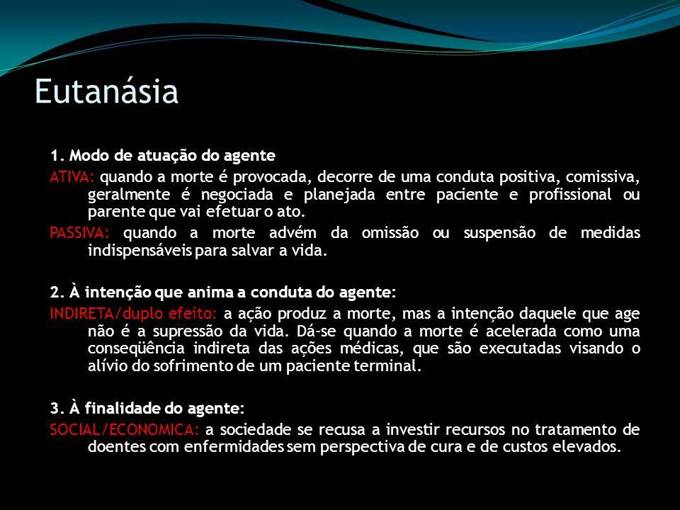 Eutanásia 1. Modo de atuação do agente ATIVA: quando a morte é provocada, decorre de uma conduta positiva, comissiva, geralmente é negociada e planeja