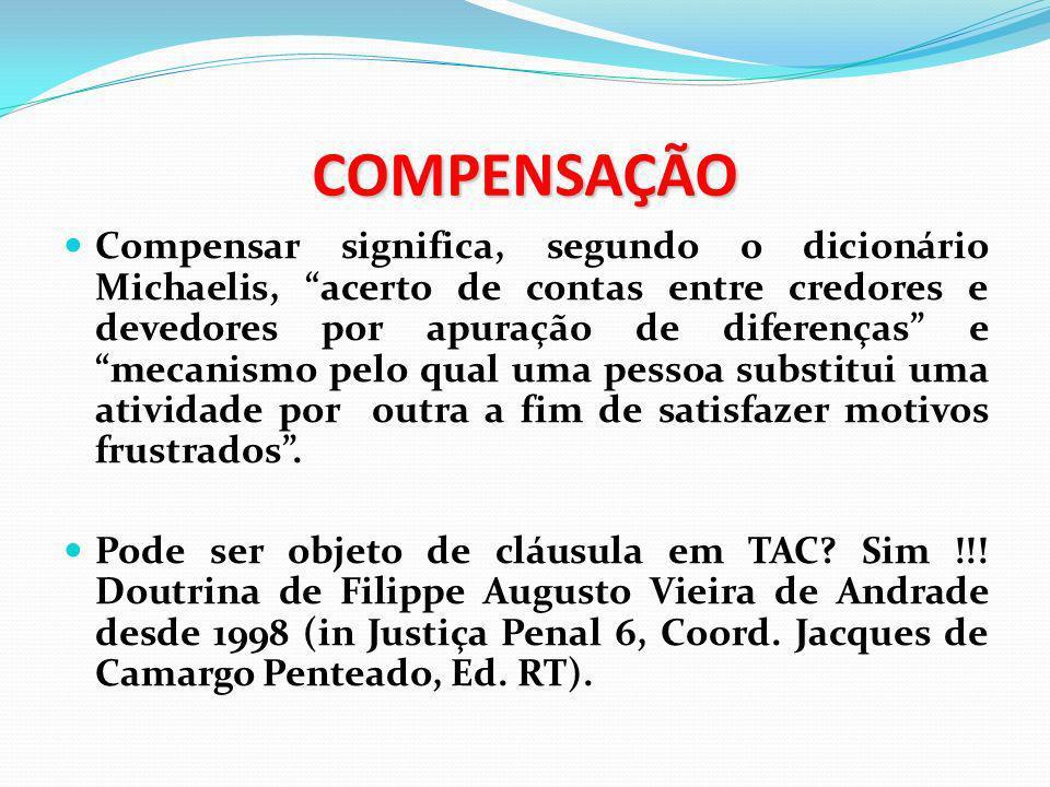 COMPENSAÇÃO Compensar significa, segundo o dicionário Michaelis, acerto de contas entre credores e devedores por apuração de diferenças e mecanismo pe