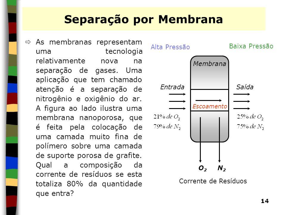 14 Separação por Membrana As membranas representam uma tecnologia relativamente nova na separação de gases. Uma aplicação que tem chamado atenção é a