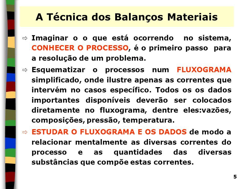 5 A Técnica dos Balanços Materiais Imaginar o o que está ocorrendo no sistema, CONHECER O PROCESSO, é o primeiro passo para a resolução de um problema