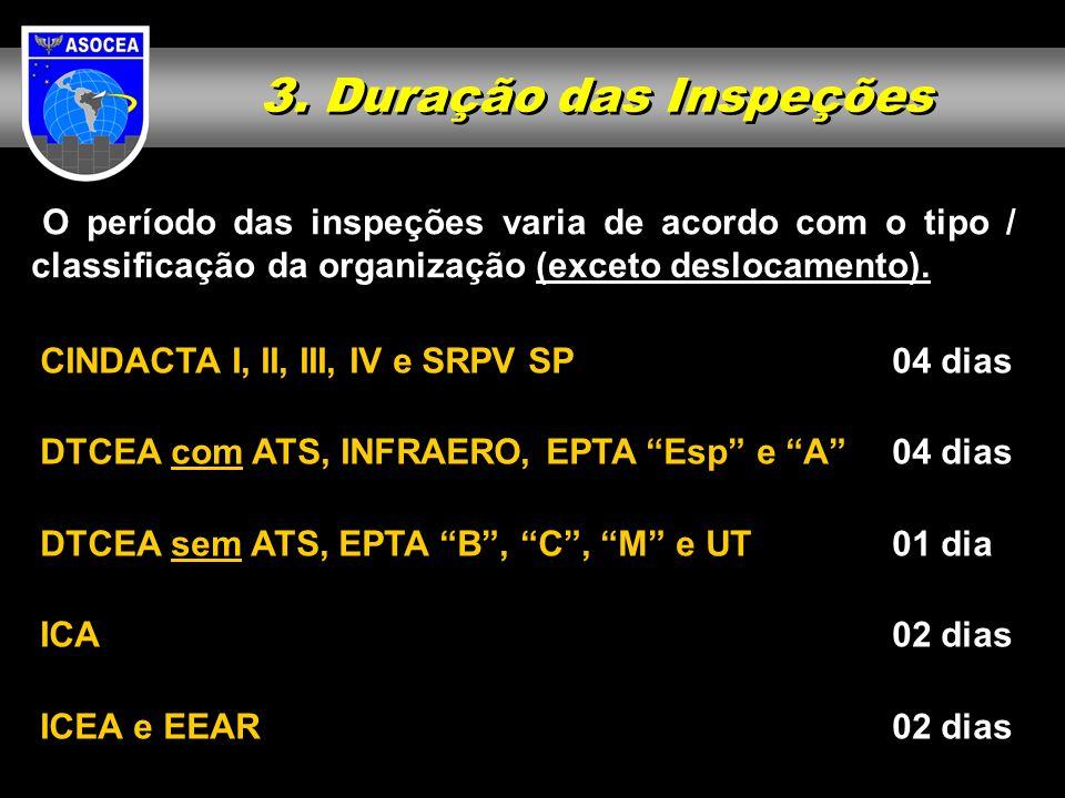 3. Duração das Inspeções CINDACTA I, II, III, IV e SRPV SP 04 dias DTCEA com ATS, INFRAERO, EPTA Esp e A04 dias DTCEA sem ATS, EPTA B, C, M e UT 01 di
