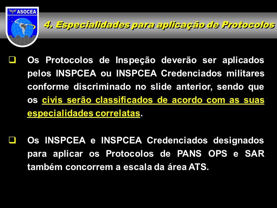 Os Protocolos de Inspeção deverão ser aplicados pelos INSPCEA ou INSPCEA Credenciados militares conforme discriminado no slide anterior, sendo que os