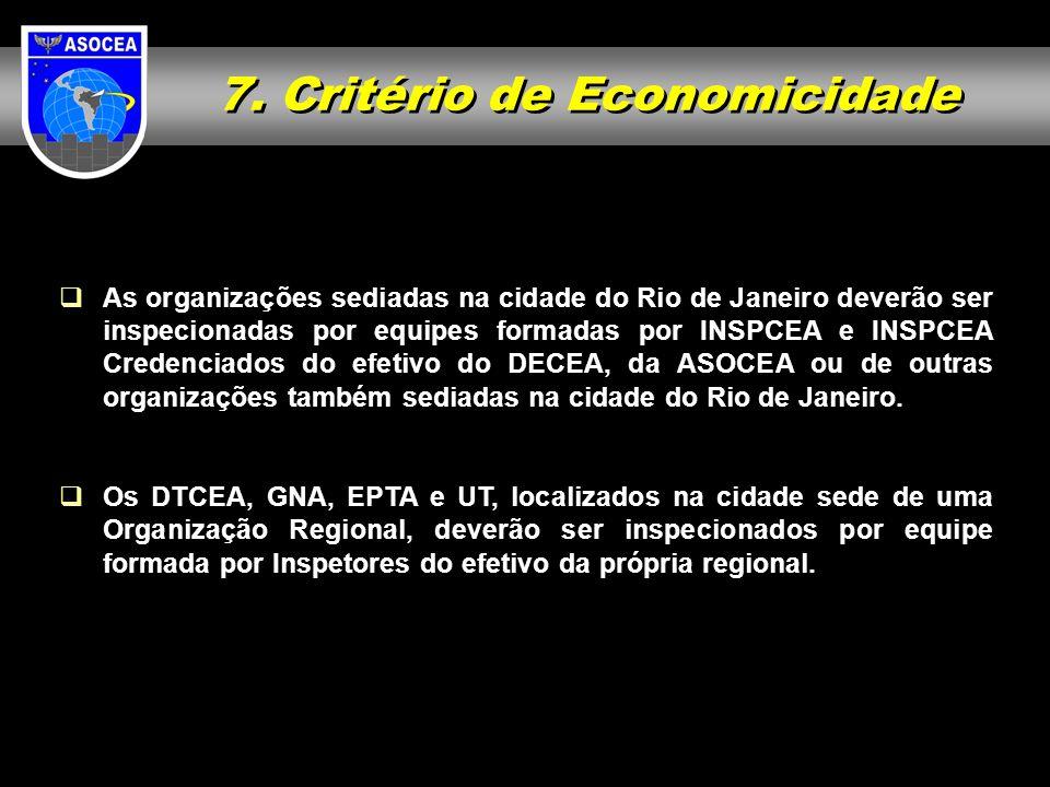 7. Critério de Economicidade As organizações sediadas na cidade do Rio de Janeiro deverão ser inspecionadas por equipes formadas por INSPCEA e INSPCEA