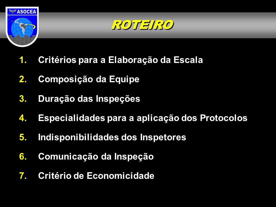 1. Critérios para a Elaboração da Escala 2. Composição da Equipe 3. Duração das Inspeções 4. Especialidades para a aplicação dos Protocolos 5. Indispo