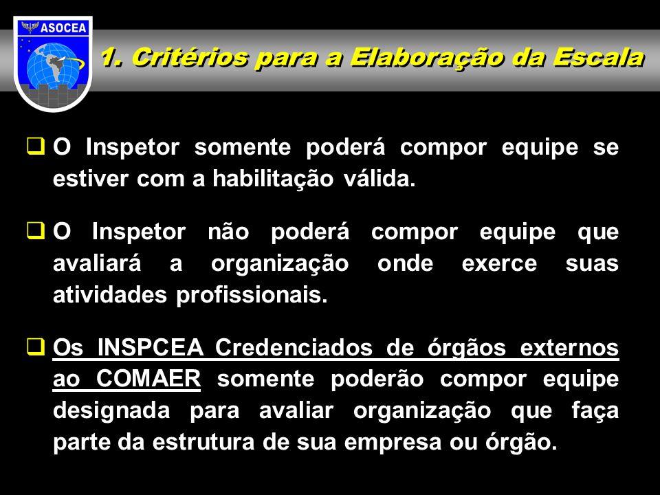 1. Critérios para a Elaboração da Escala O Inspetor somente poderá compor equipe se estiver com a habilitação válida. O Inspetor não poderá compor equ