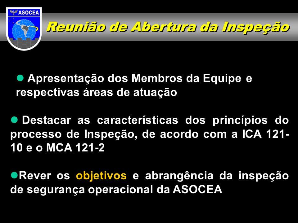 Reunião de Abertura da Inspeção Apresentação dos Membros da Equipe e respectivas áreas de atuação Destacar as características dos princípios do proces