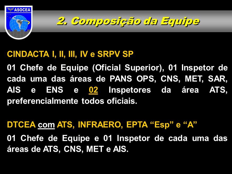 2. Composição da Equipe CINDACTA I, II, III, IV e SRPV SP 01 Chefe de Equipe (Oficial Superior), 01 Inspetor de cada uma das áreas de PANS OPS, CNS, M